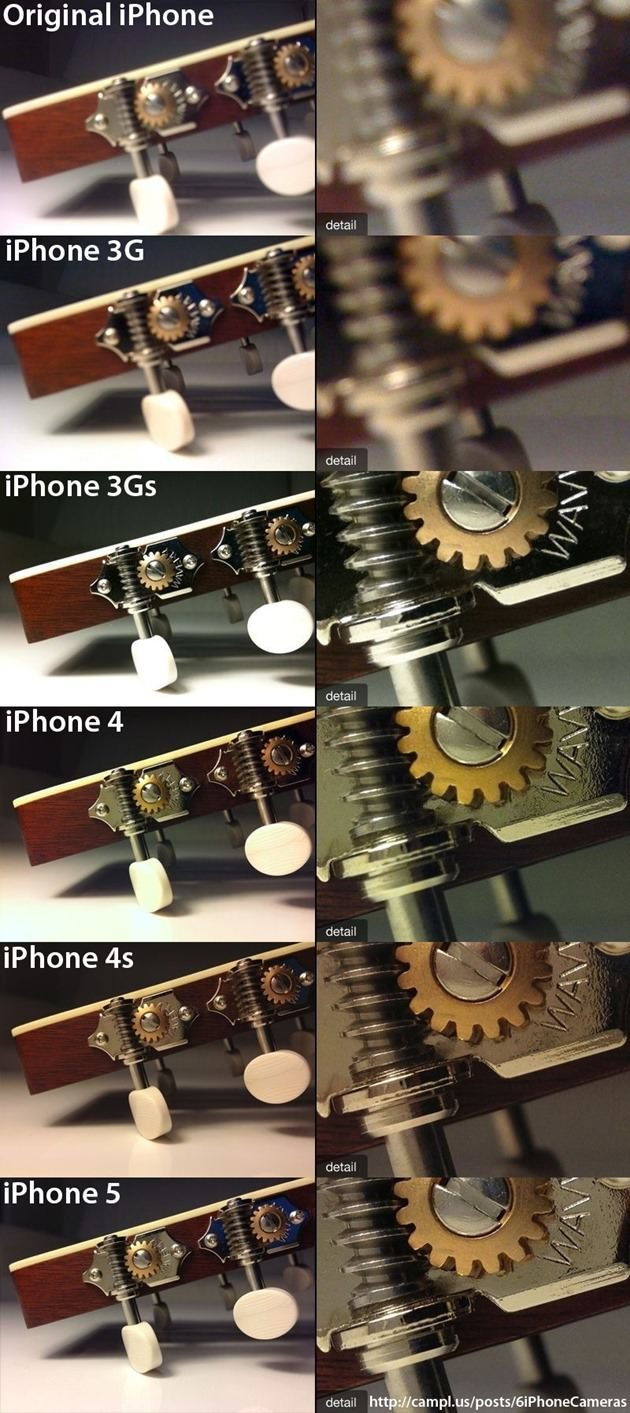iPhone-3G-3GS-4-4S-5-comparatie
