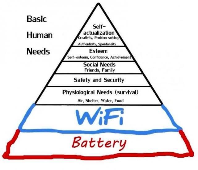 piramida nevoilor